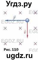 Гдз по Физике 9 Класс Пёрышкин Учебник Задания