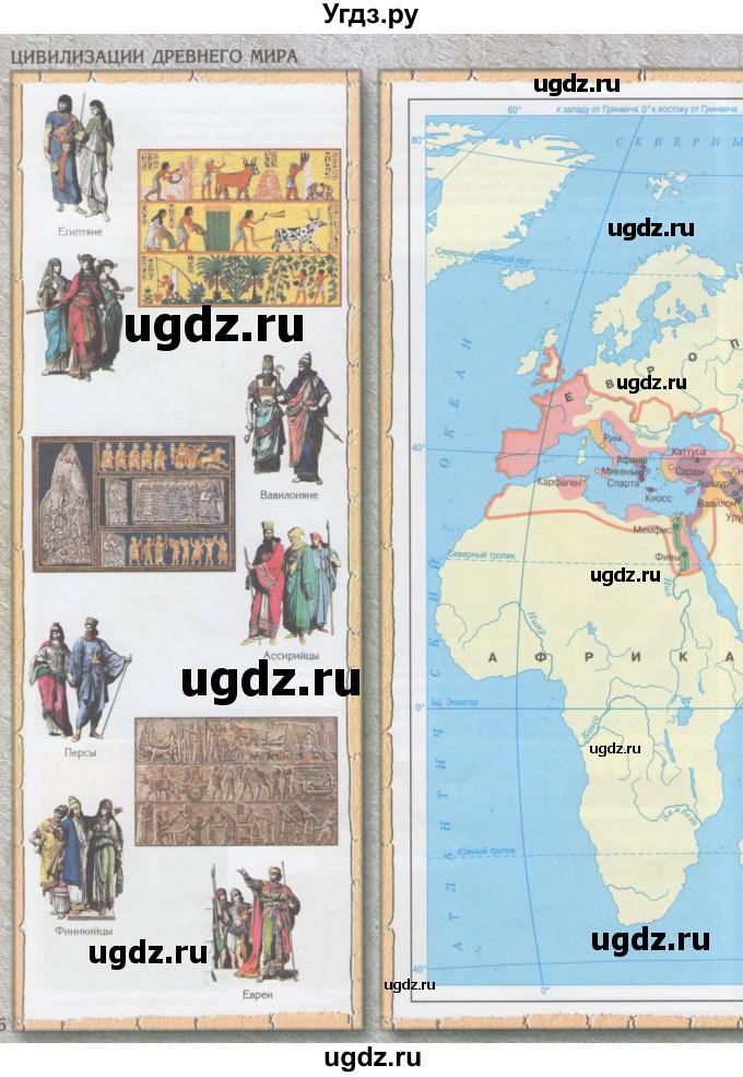 Технологические карты по истории 5 класс школа афинская